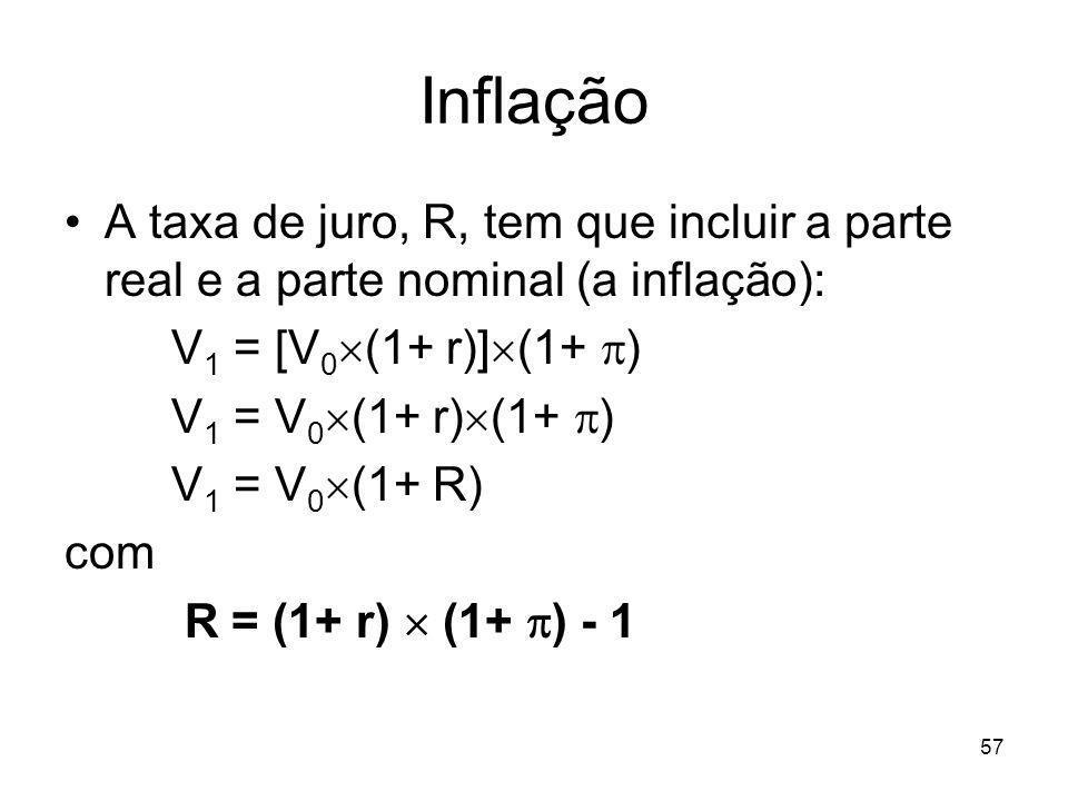 Inflação A taxa de juro, R, tem que incluir a parte real e a parte nominal (a inflação): V1 = [V0(1+ r)](1+ )